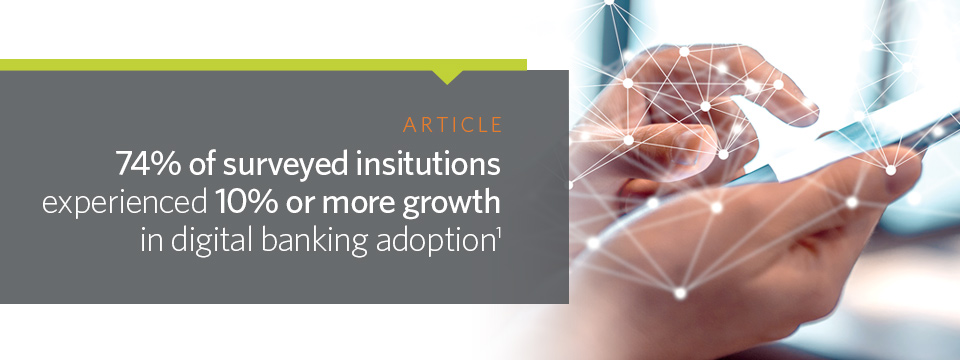74% of surveyed institutions experienced 10% or more growth in digital banking adoption